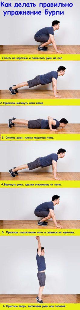 Упражнение бурпи. Как делать правильно