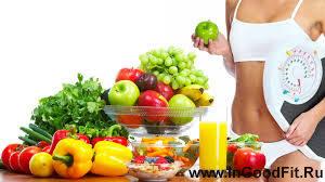 Снижение веса тела или жира?