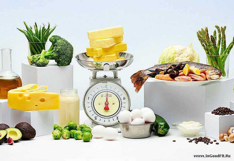 кетогенное питание суть